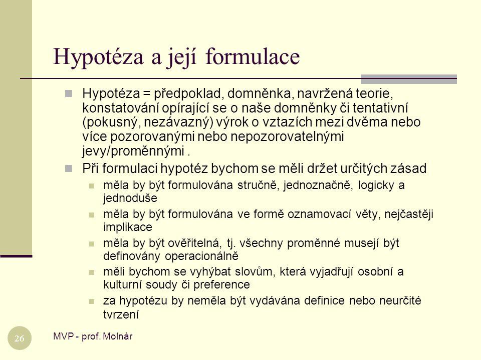 Hypotéza a její formulace