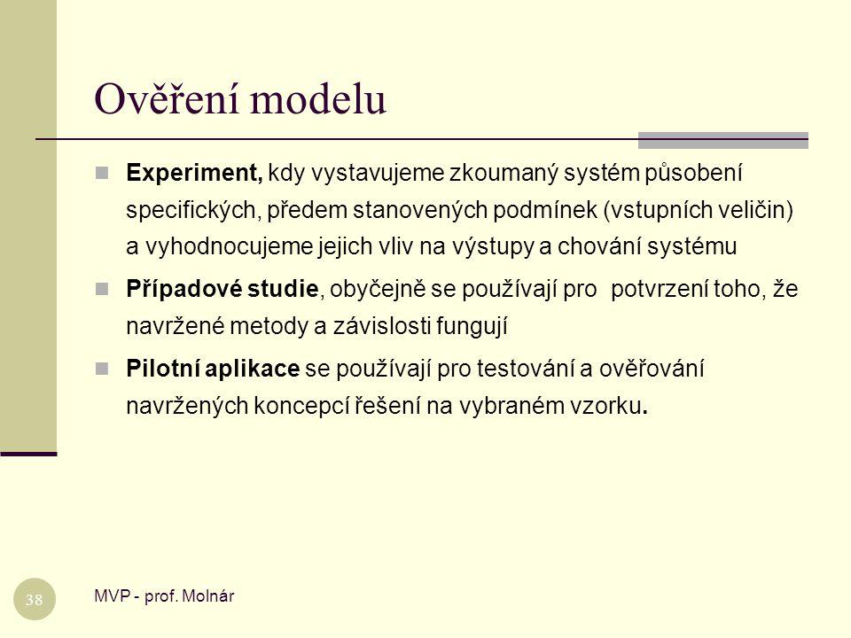 Ověření modelu