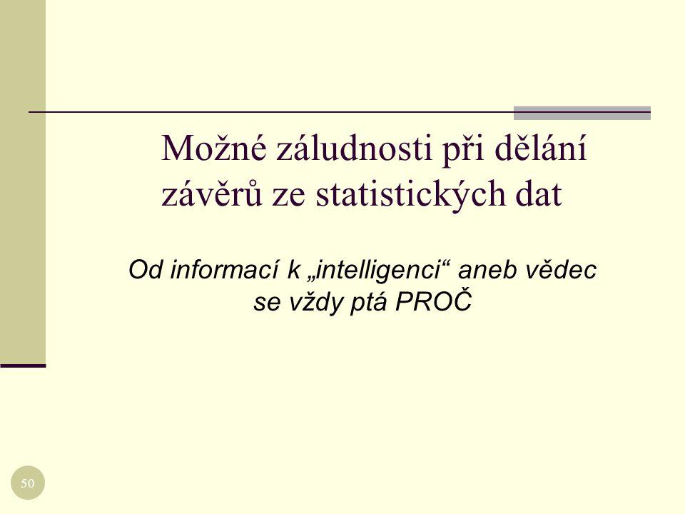 Možné záludnosti při dělání závěrů ze statistických dat