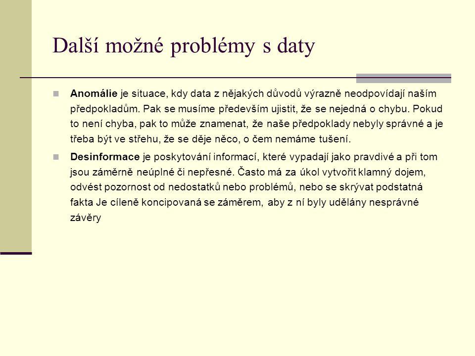 Další možné problémy s daty