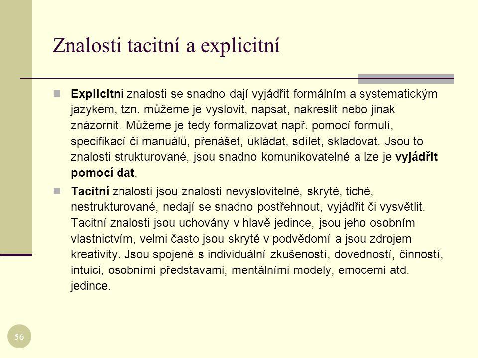 Znalosti tacitní a explicitní