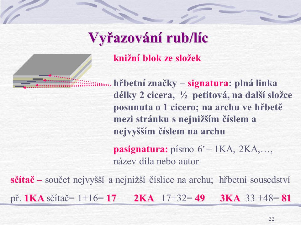 Vyřazování rub/líc knižní blok ze složek