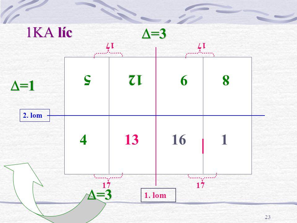 1KA líc =3 17 17 1. lom 5 12 9 8 =1 2. lom 4 13 16 1 17 17 =3