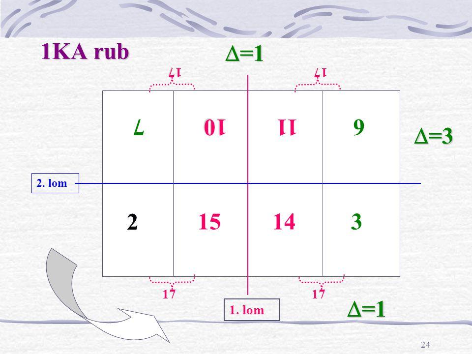 1KA rub =1 17 17 1. lom 7 10 11 6 =3 2. lom 2 15 14 3 17 17 =1