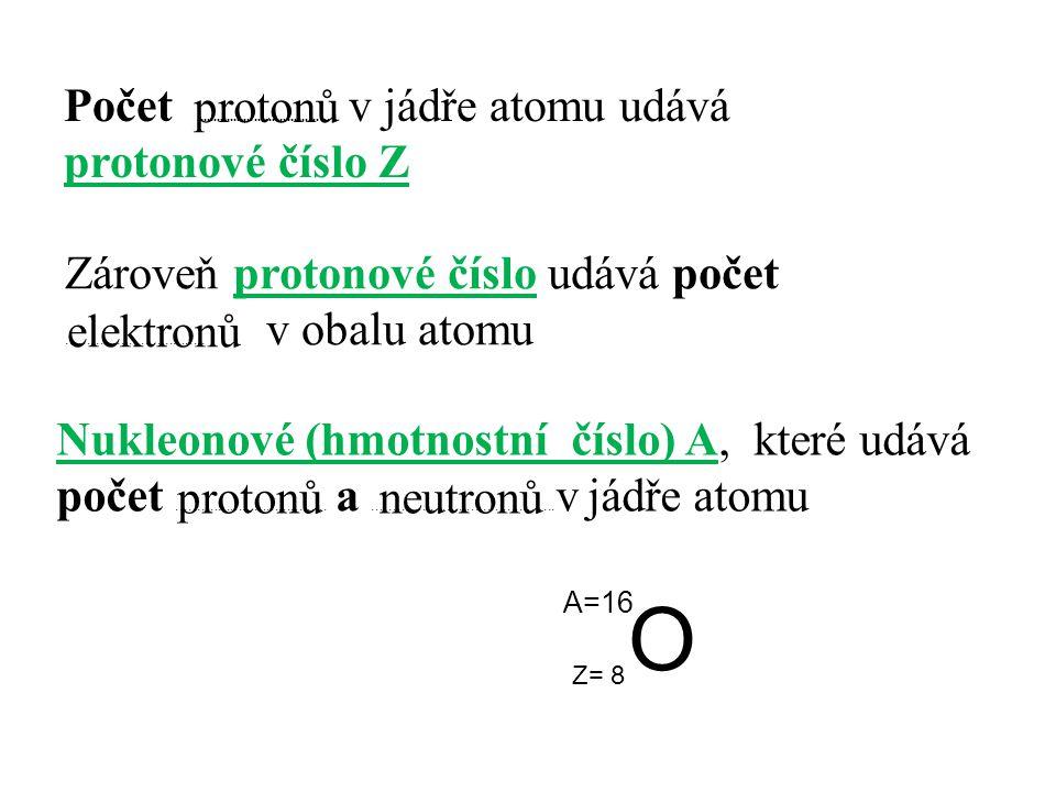 Počet ...................................... v jádře atomu udává protonové číslo Z