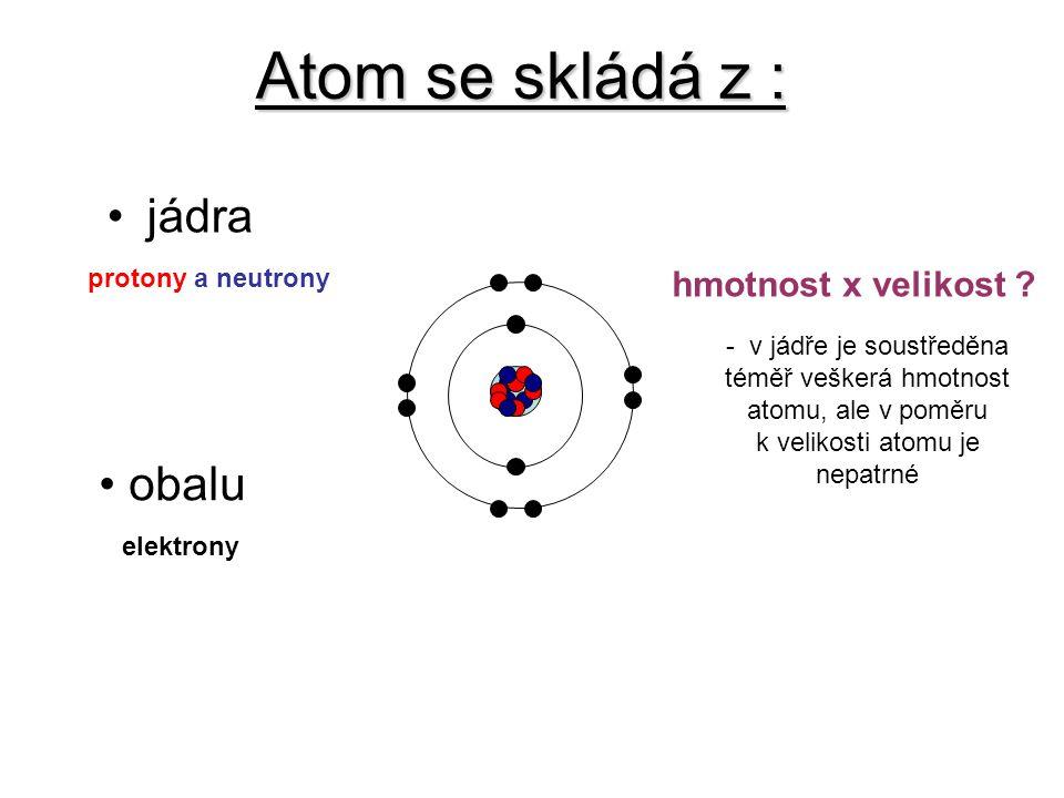 Atom se skládá z : jádra obalu hmotnost x velikost