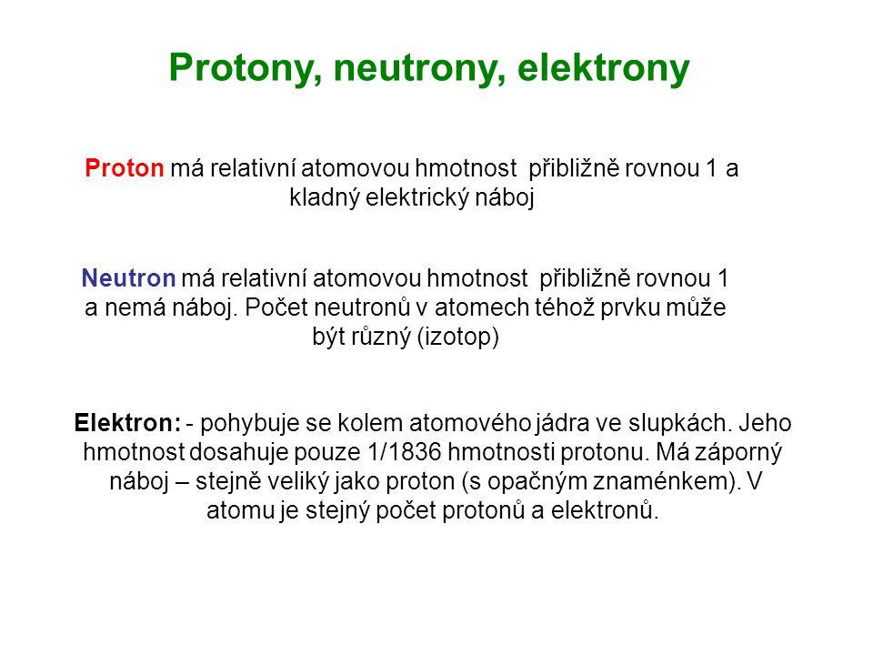 Protony, neutrony, elektrony