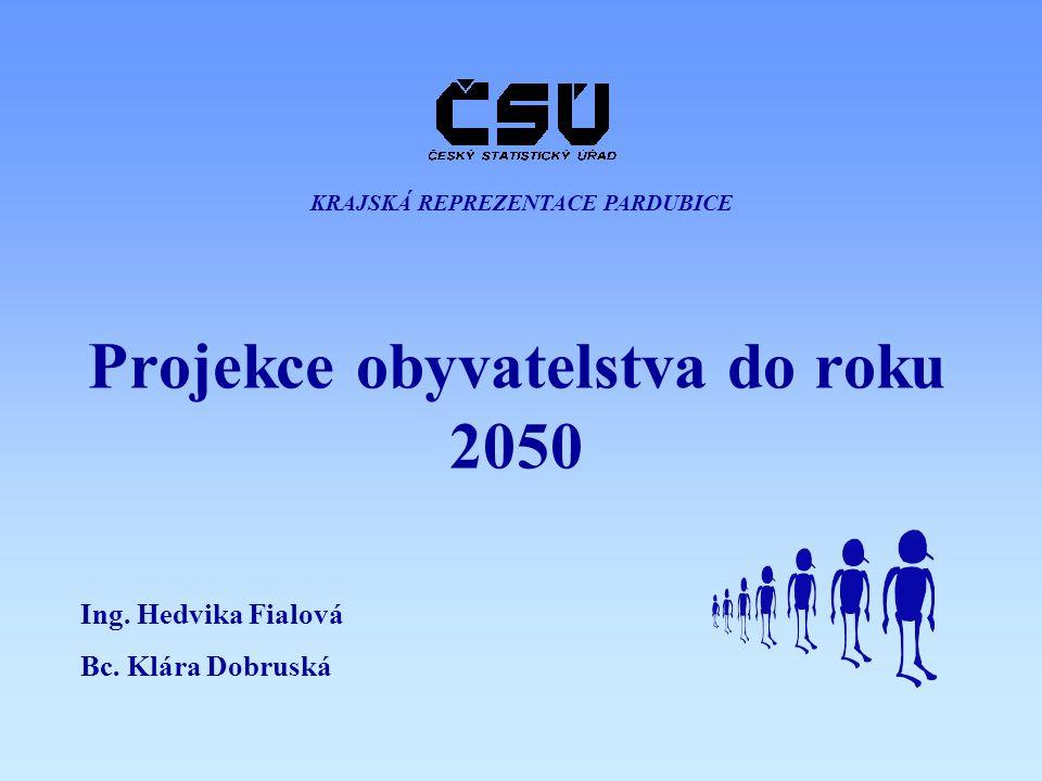 Projekce obyvatelstva do roku 2050