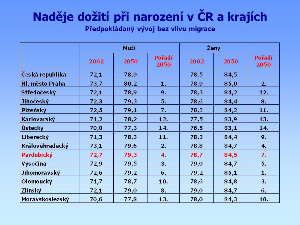 Naděje dožití při narození v ČR a krajích
