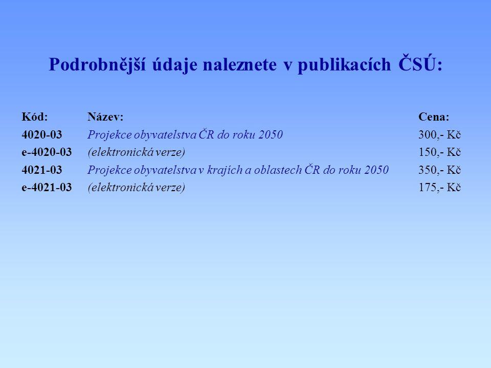 Podrobnější údaje naleznete v publikacích ČSÚ: