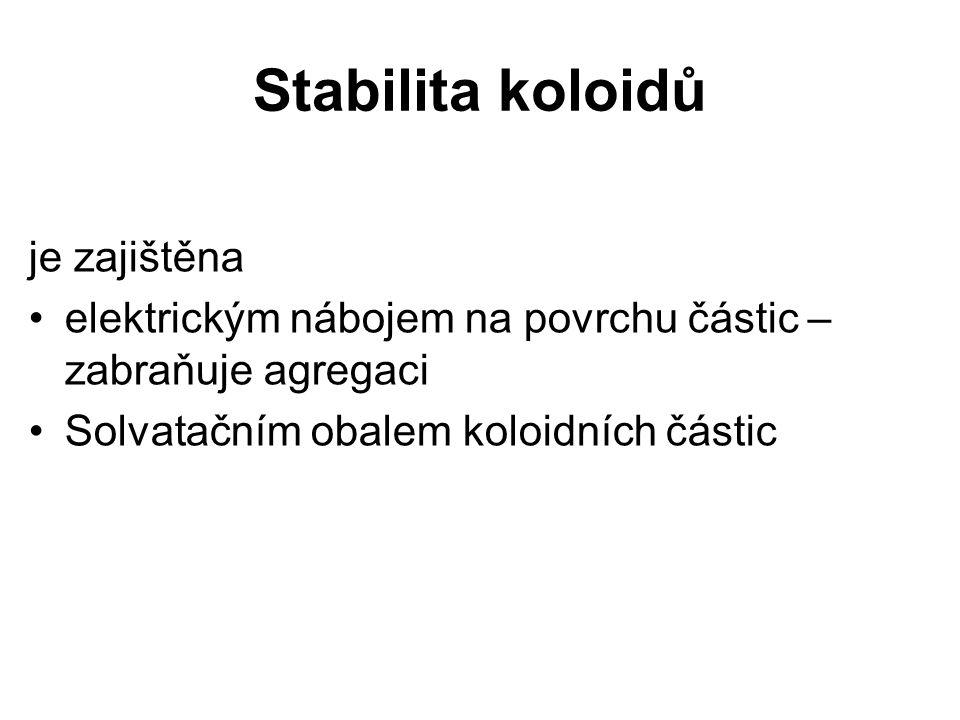 Stabilita koloidů je zajištěna