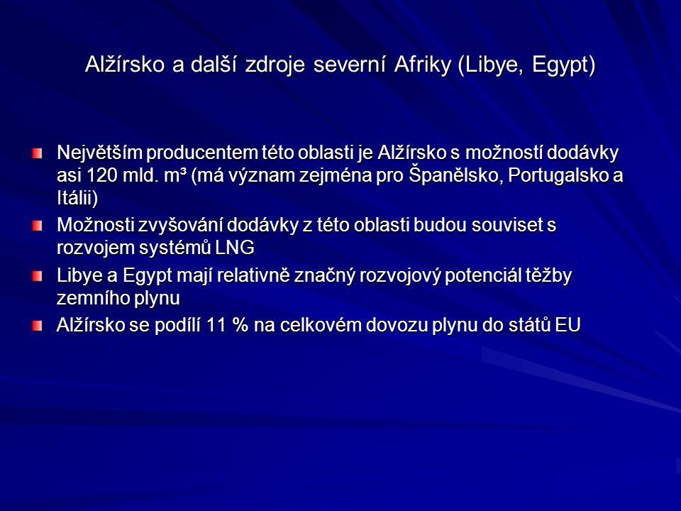Alžírsko a další zdroje severní Afriky (Libye, Egypt)