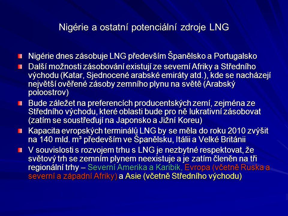 Nigérie a ostatní potenciální zdroje LNG