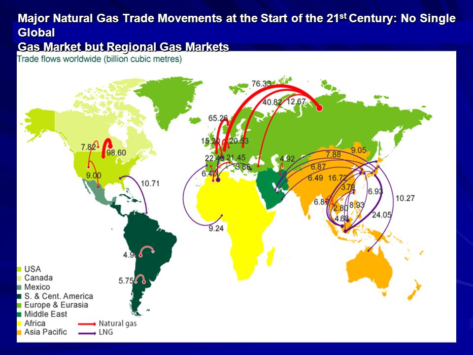 Major Natural Gas Trade Movements at the Start of the 21st Century: No Single Global Gas Market but Regional Gas Markets