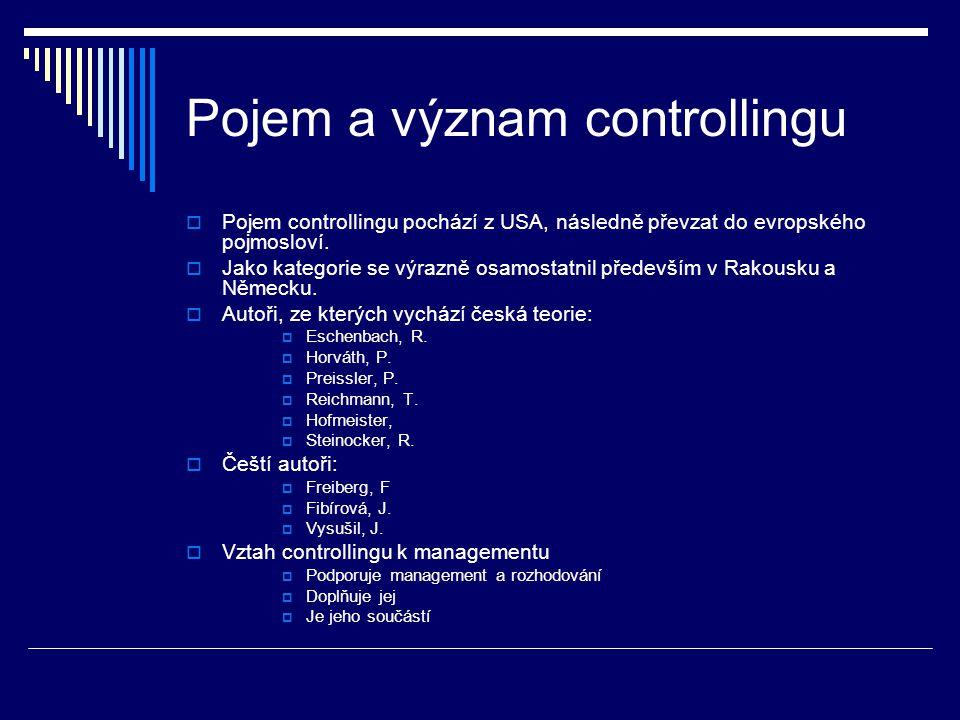 Pojem a význam controllingu