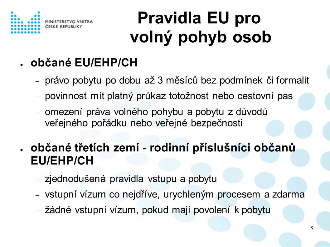 Pravidla EU pro volný pohyb osob