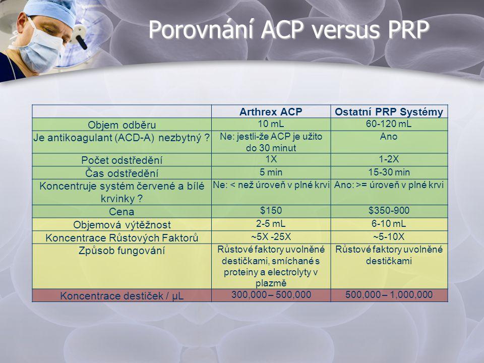 Porovnání ACP versus PRP