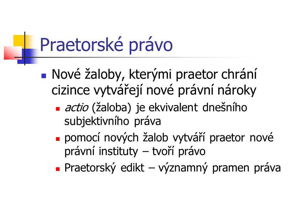 Praetorské právo Nové žaloby, kterými praetor chrání cizince vytvářejí nové právní nároky.