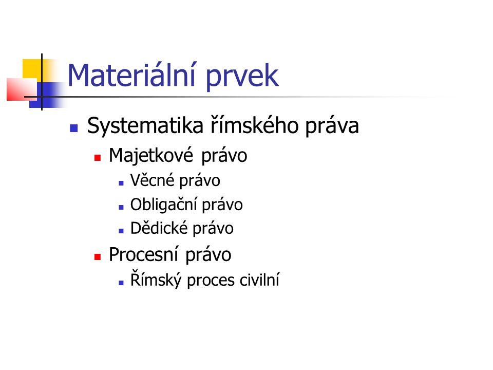 Materiální prvek Systematika římského práva Majetkové právo