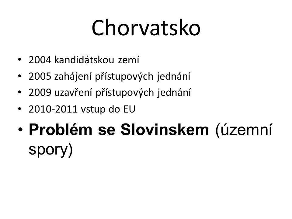 Chorvatsko Problém se Slovinskem (územní spory) 2004 kandidátskou zemí