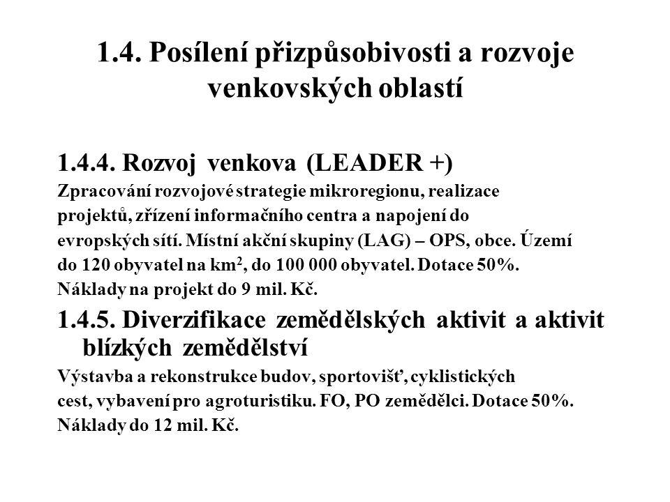 1.4. Posílení přizpůsobivosti a rozvoje venkovských oblastí