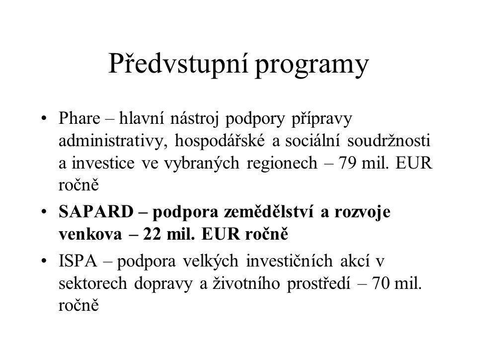 Předvstupní programy