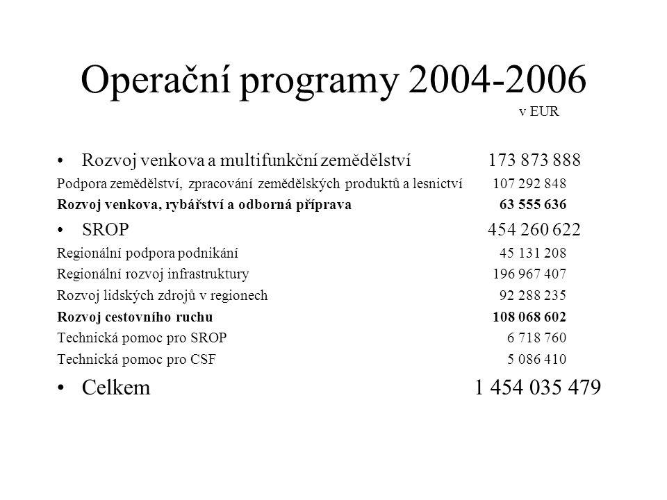 Operační programy 2004-2006 v EUR