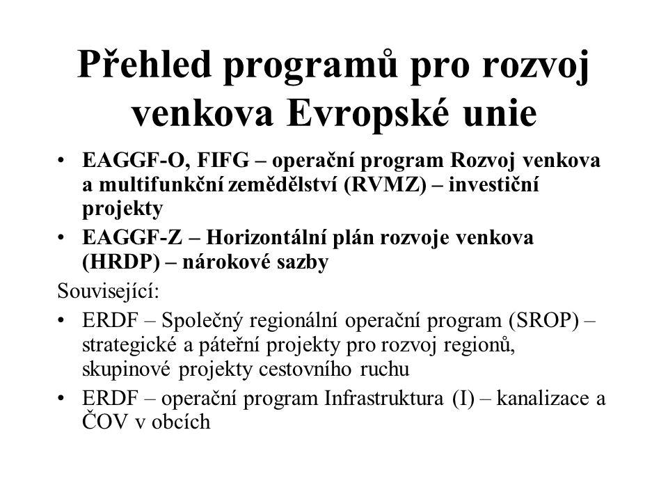 Přehled programů pro rozvoj venkova Evropské unie