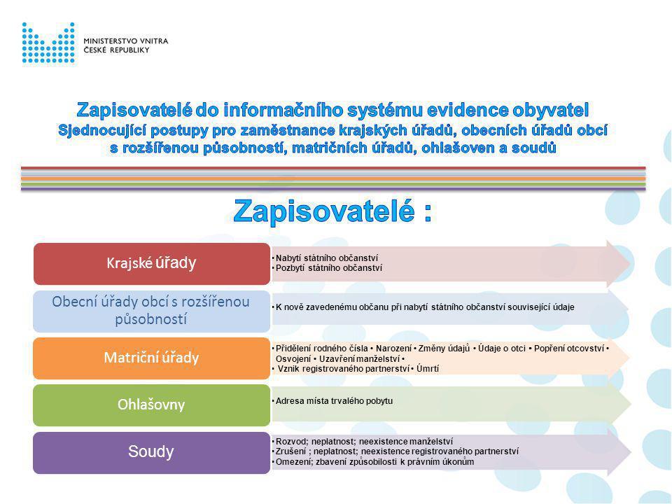 Zapisovatelé do informačního systému evidence obyvatel