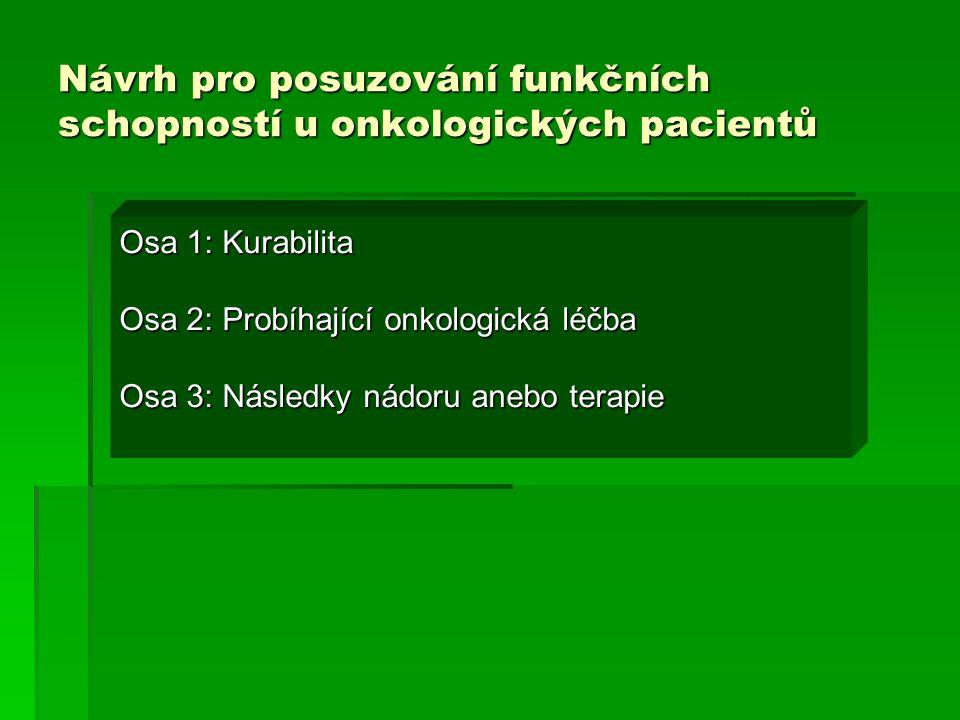 Návrh pro posuzování funkčních schopností u onkologických pacientů
