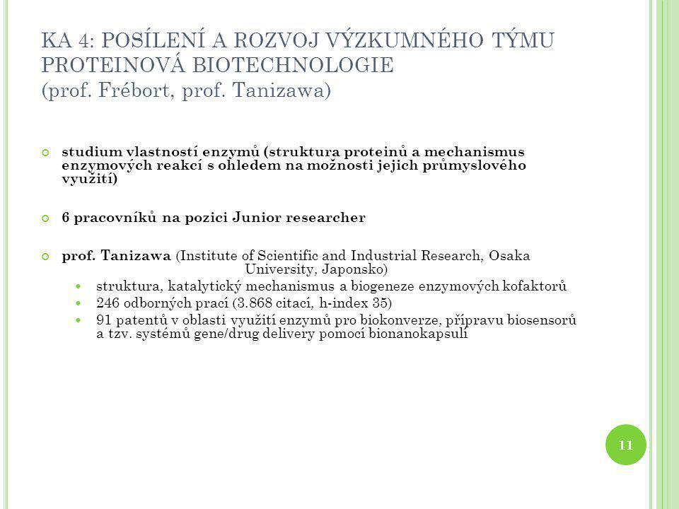 KA 4: POSÍLENÍ A ROZVOJ VÝZKUMNÉHO TÝMU PROTEINOVÁ BIOTECHNOLOGIE (prof. Frébort, prof. Tanizawa)