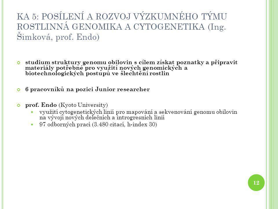 KA 5: POSÍLENÍ A ROZVOJ VÝZKUMNÉHO TÝMU ROSTLINNÁ GENOMIKA A CYTOGENETIKA (Ing. Šimková, prof. Endo)