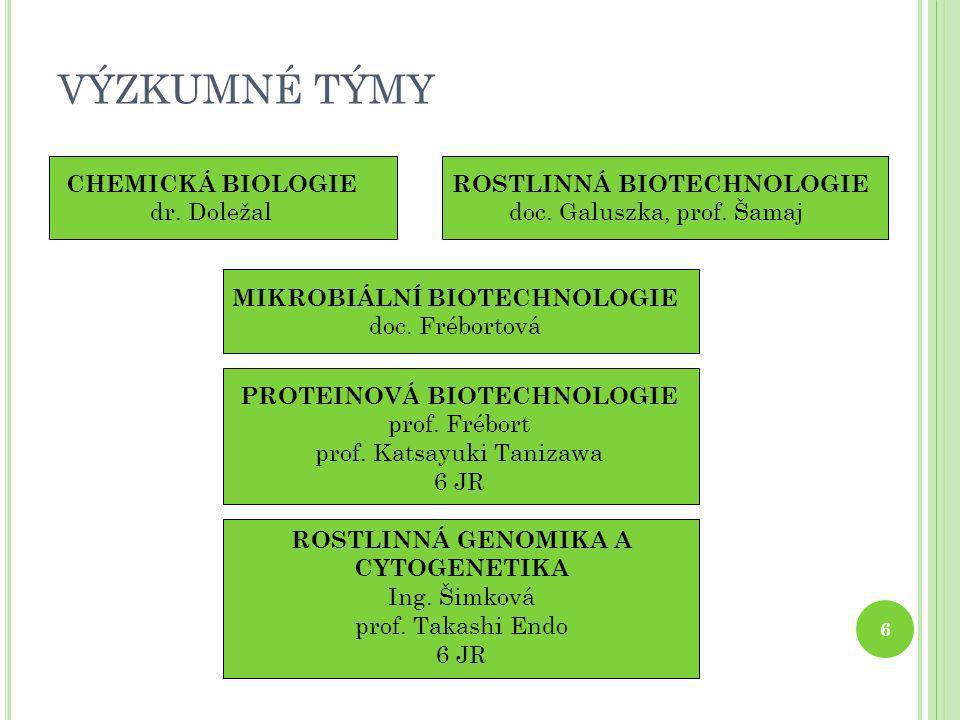 VÝZKUMNÉ TÝMY CHEMICKÁ BIOLOGIE dr. Doležal ROSTLINNÁ BIOTECHNOLOGIE