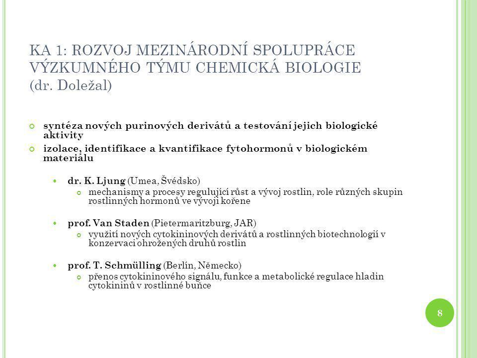 KA 1: ROZVOJ MEZINÁRODNÍ SPOLUPRÁCE VÝZKUMNÉHO TÝMU CHEMICKÁ BIOLOGIE (dr. Doležal)