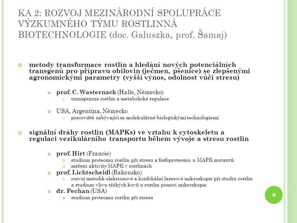KA 2: ROZVOJ MEZINÁRODNÍ SPOLUPRÁCE VÝZKUMNÉHO TÝMU ROSTLINNÁ BIOTECHNOLOGIE (doc. Galuszka, prof. Šamaj)
