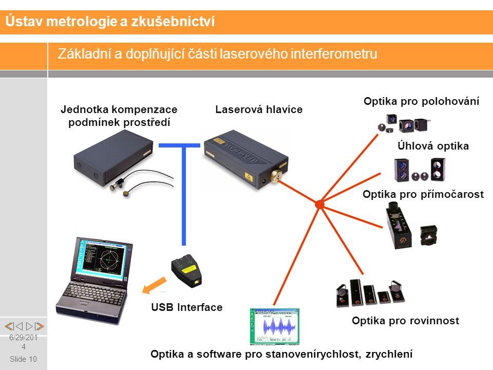 Základní a doplňující části laserového interferometru