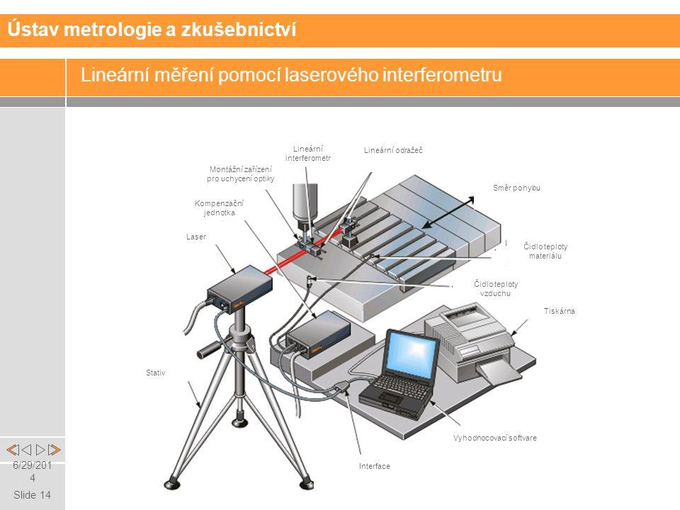 Lineární měření pomocí laserového interferometru