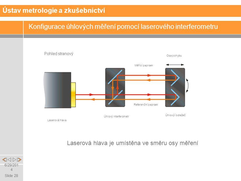 Konfigurace úhlových měření pomocí laserového interferometru
