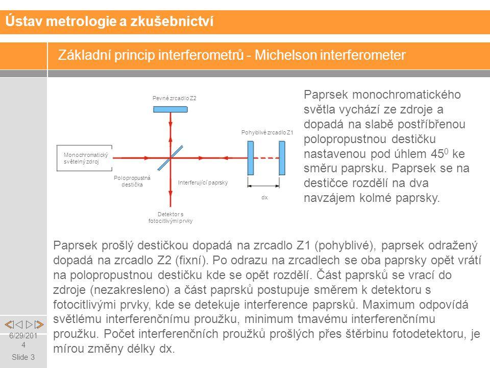 Ústav metrologie a zkušebnictví