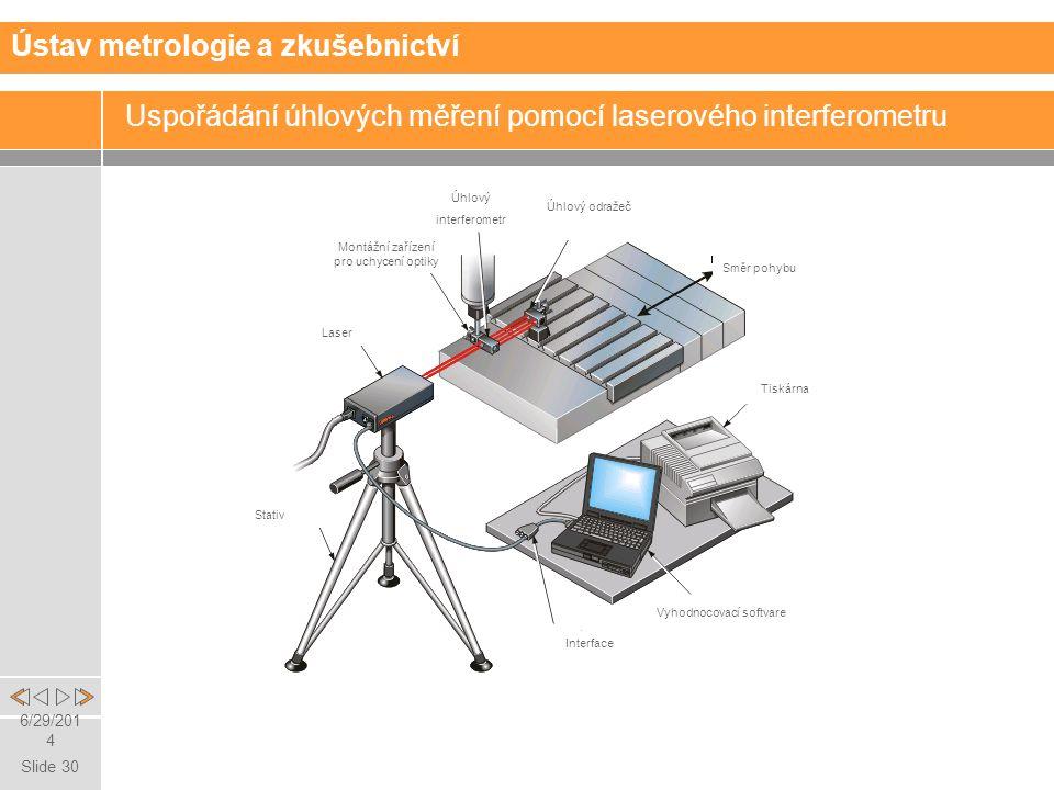 Uspořádání úhlových měření pomocí laserového interferometru