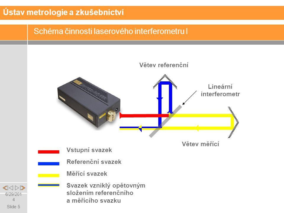 Lineární interferometr