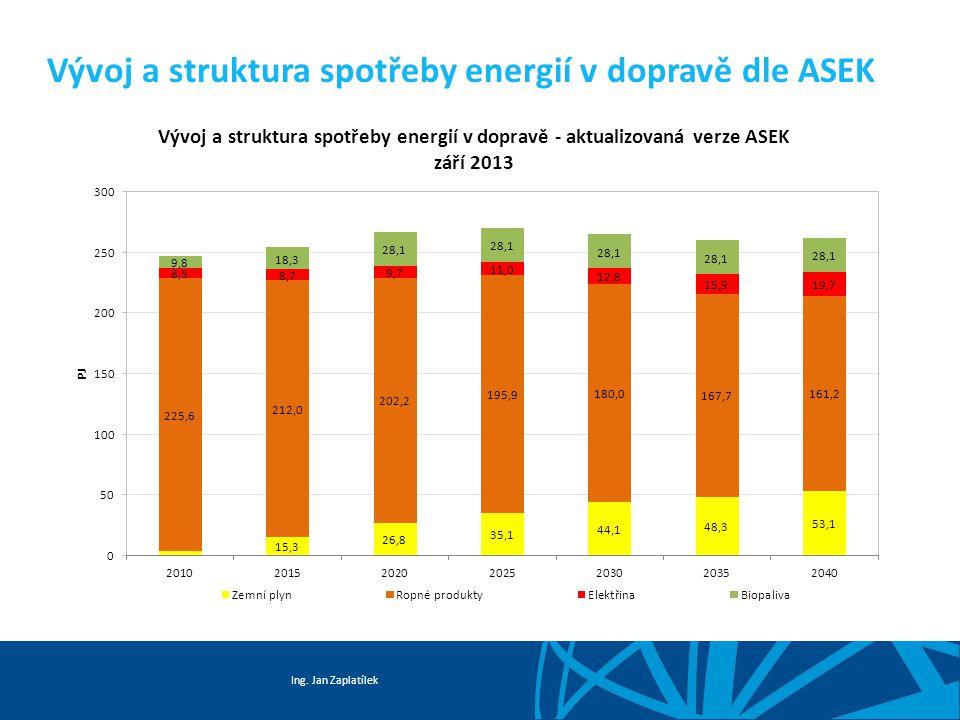 Vývoj a struktura spotřeby energií v dopravě dle ASEK