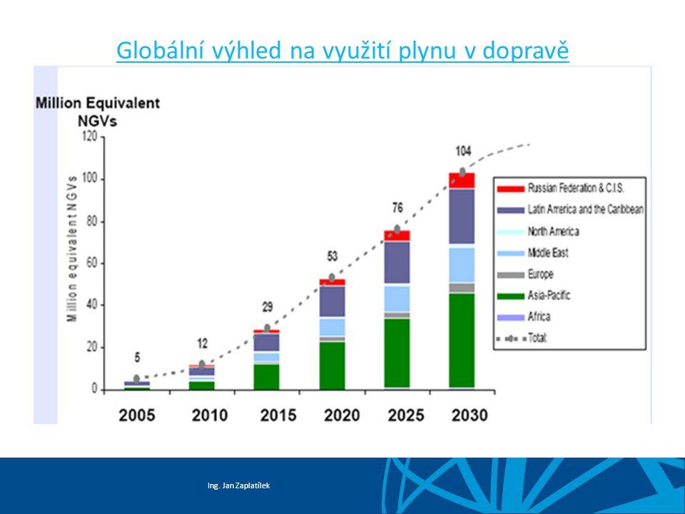 Globální výhled na využití plynu v dopravě