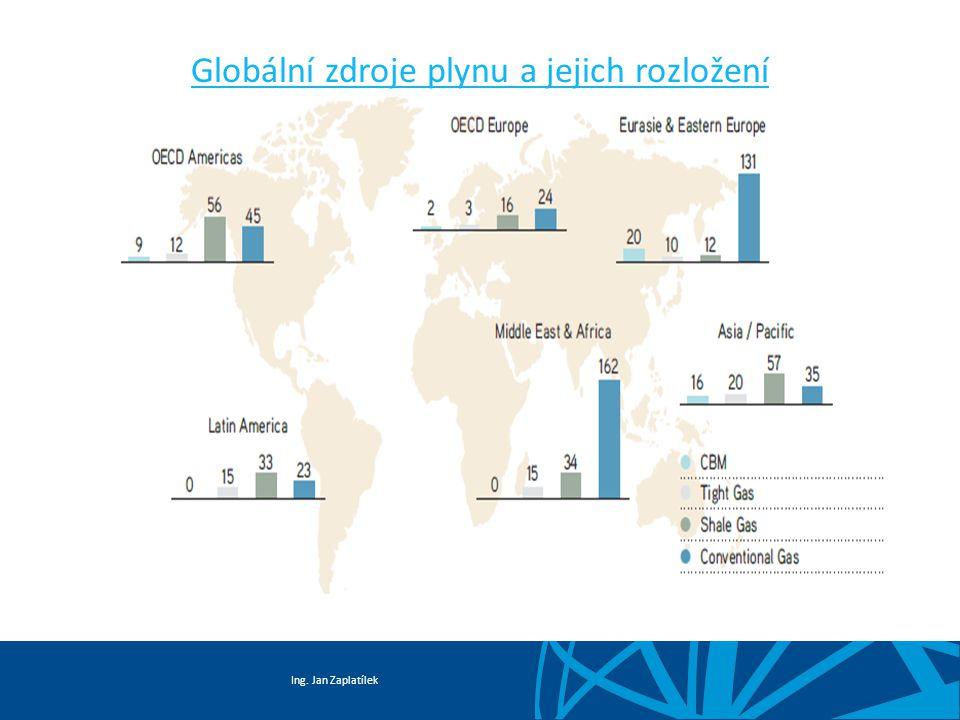 Globální zdroje plynu a jejich rozložení