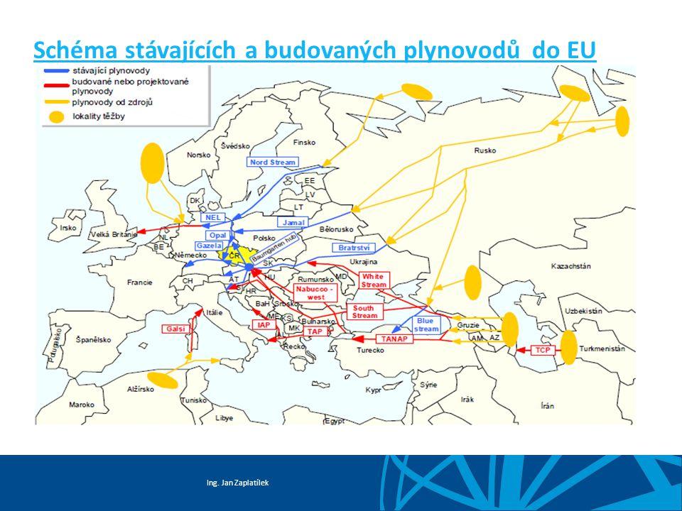 Schéma stávajících a budovaných plynovodů do EU