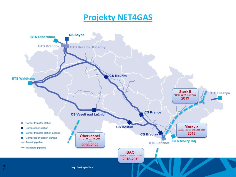 Projekty NET4GAS Stork II 2019 Moravia 2018 Oberkappel 2020-2022 BACI