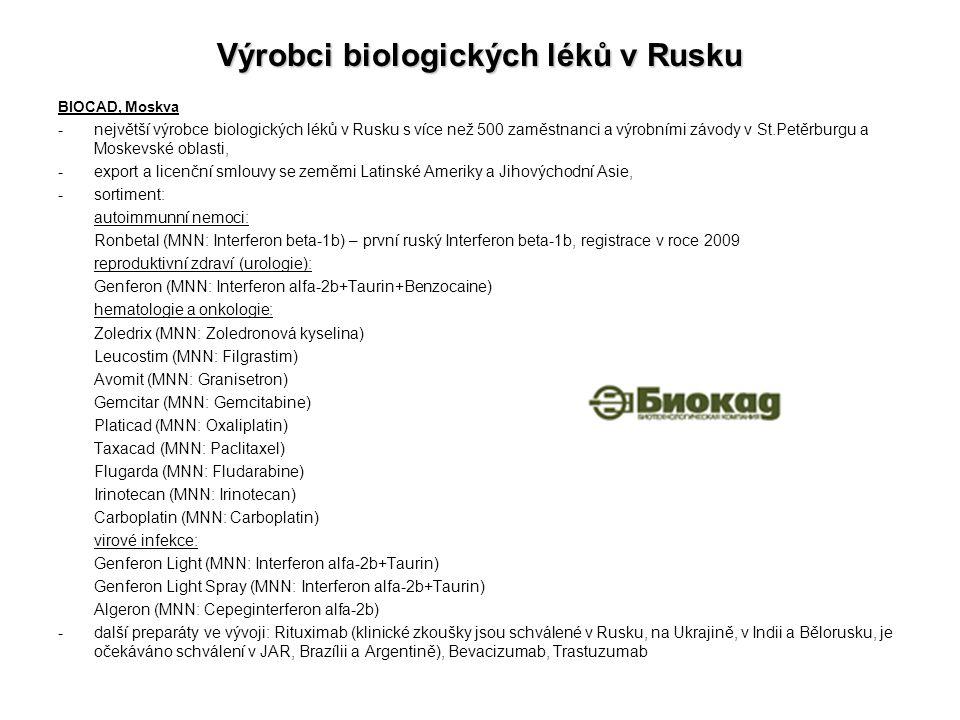 Výrobci biologických léků v Rusku