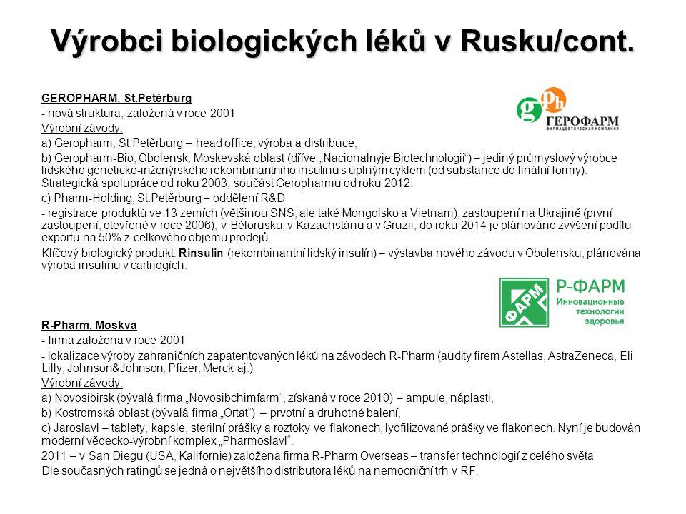 Výrobci biologických léků v Rusku/cont.