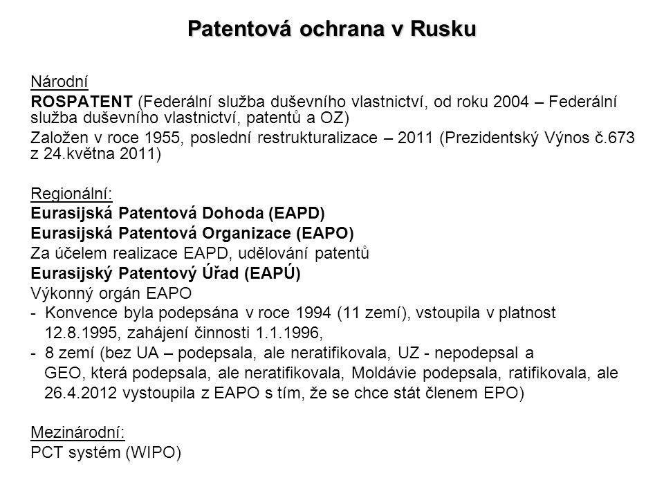 Patentová ochrana v Rusku