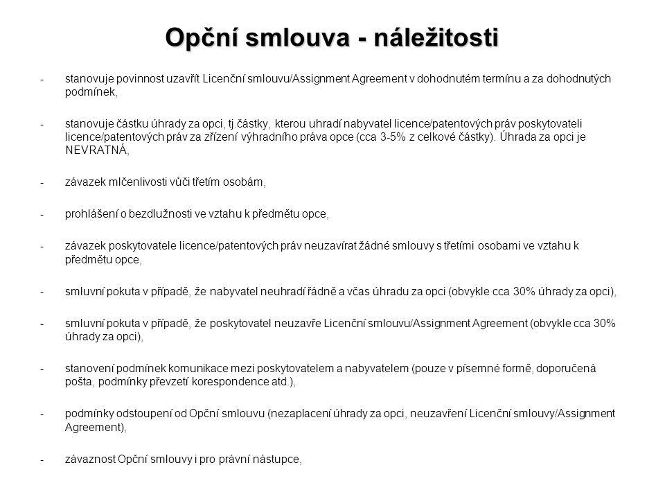 Opční smlouva - náležitosti